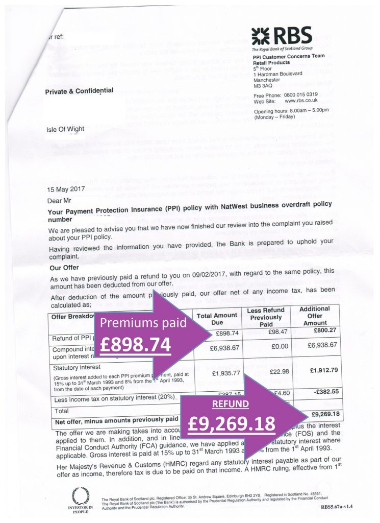 Natwest Small Business Overdraft PPI Refund